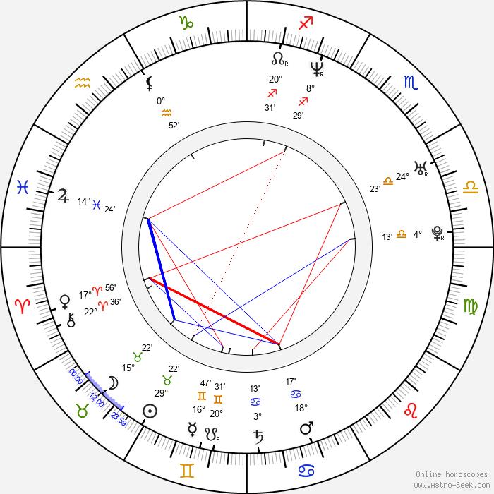 Jacklyn Lick - Birth horoscope chart