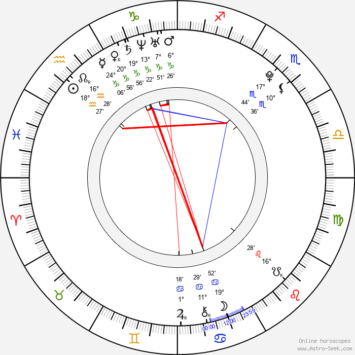 Jacksepticeye - Birth horoscope chart