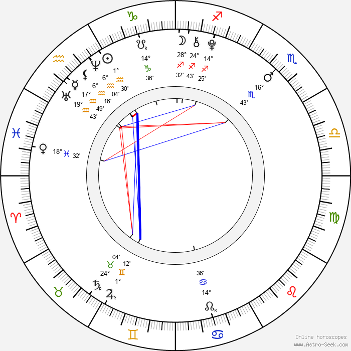 Jackson Brundage - Birth horoscope chart