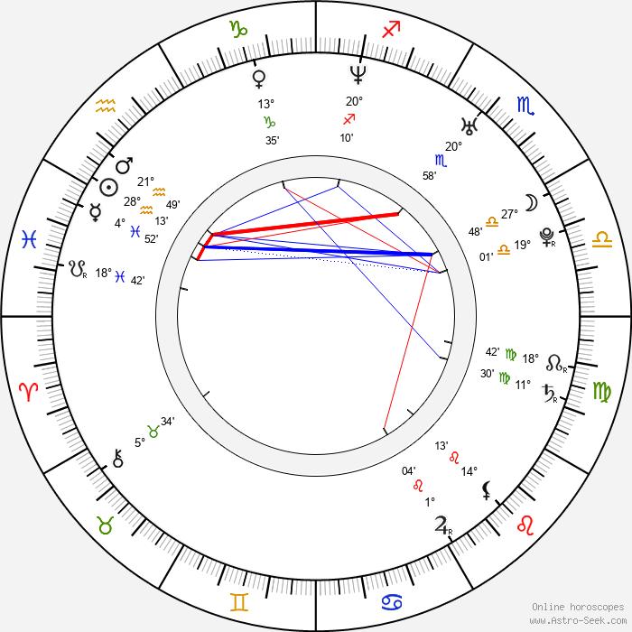 Jackson Hurst - Birth horoscope chart