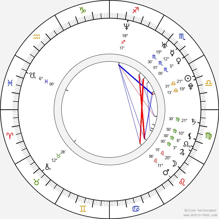 Jaclynn Tiffany Brown - Birth horoscope chart