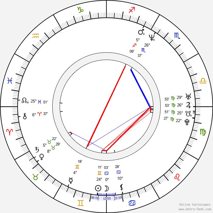 Jacob Derwig - Birth horoscope chart