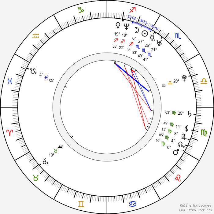 Jacob Pitts - Birth horoscope chart