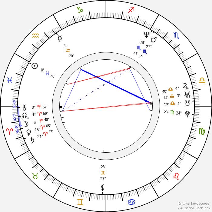 Jacob Samuel - Birth horoscope chart