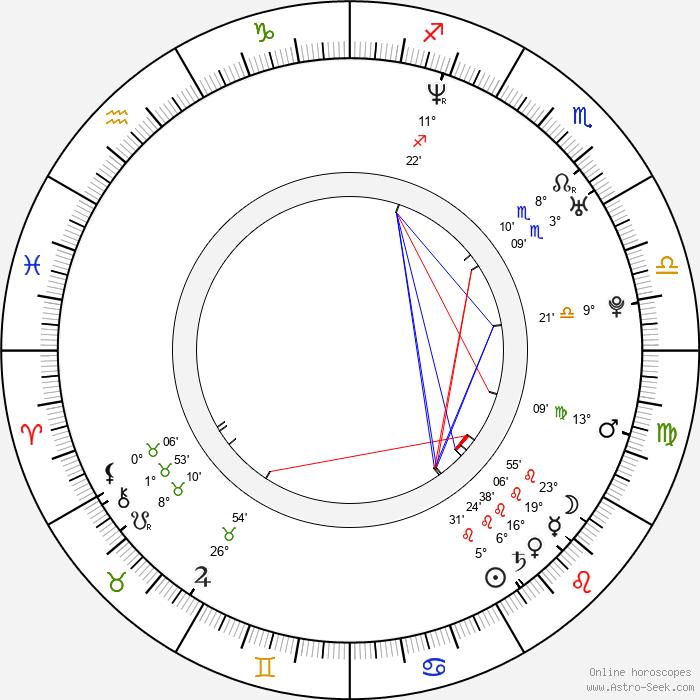 Jacoby Shaddix - Birth horoscope chart