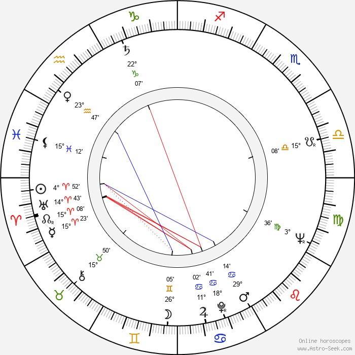 Jacqueline Jehanneuf Birth Chart Horoscope, Date of Birth
