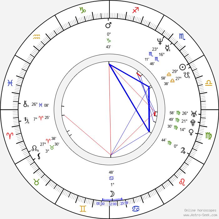 Jacqueline McKenzie - Birth horoscope chart