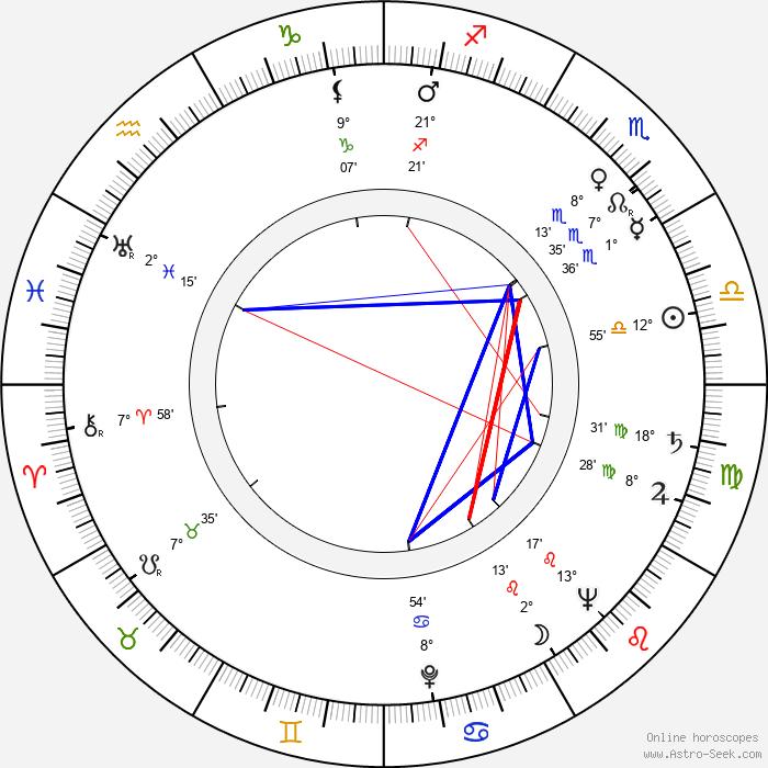 Jacqueline Pagnol - Birth horoscope chart
