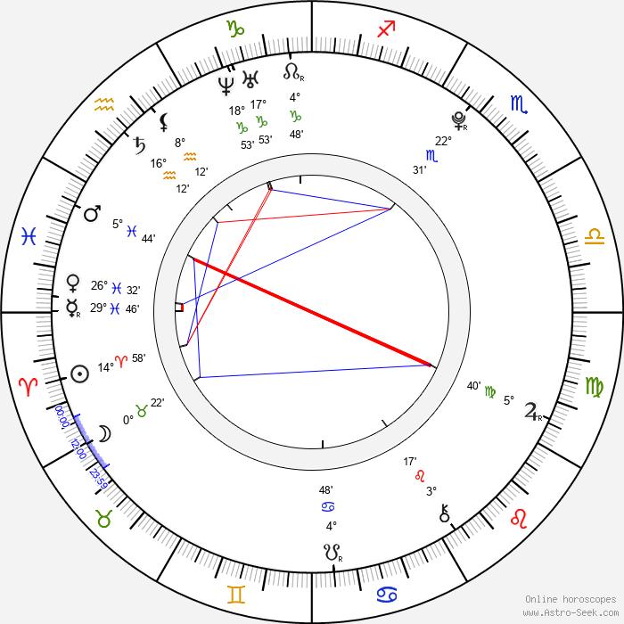 Jacquelyn Jablonski - Birth horoscope chart