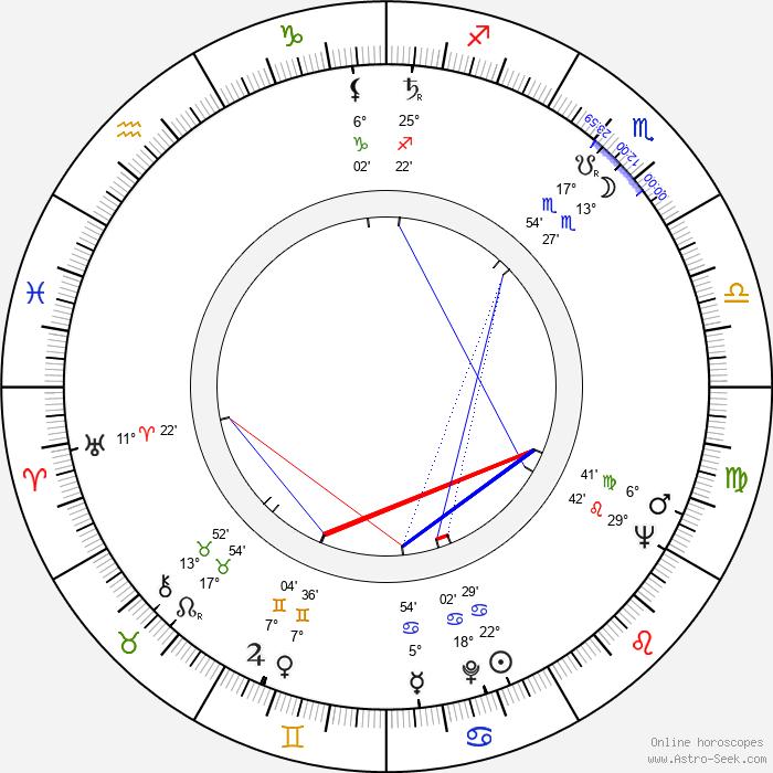 Jacques Besnard - Birth horoscope chart
