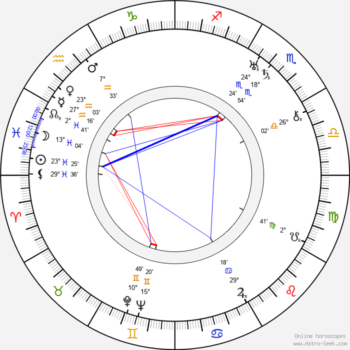 Jacques Daroy - Birth horoscope chart