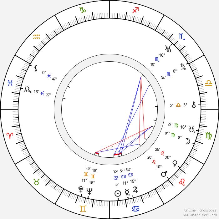 Jacques Deval - Birth horoscope chart