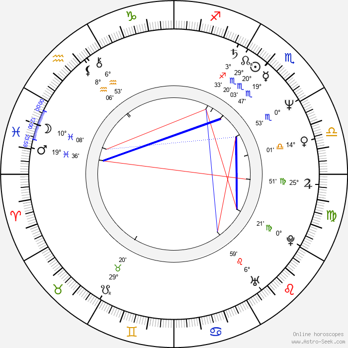 Jacques Herlin - Birth horoscope chart
