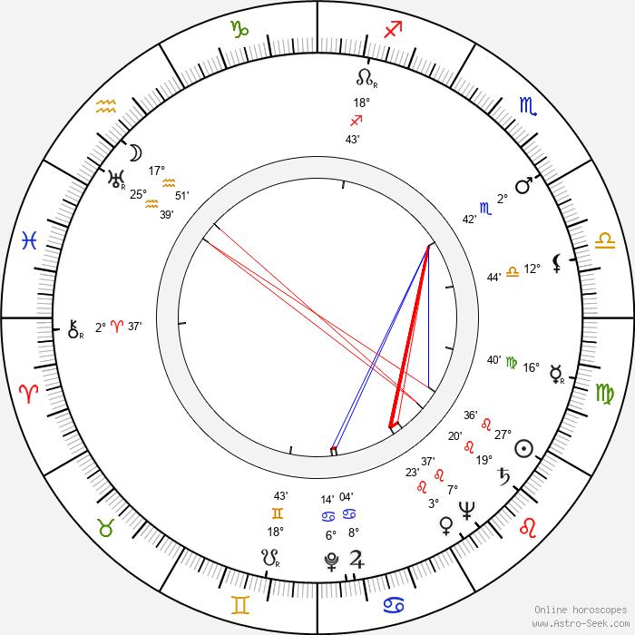 Jacques Monod - Birth horoscope chart