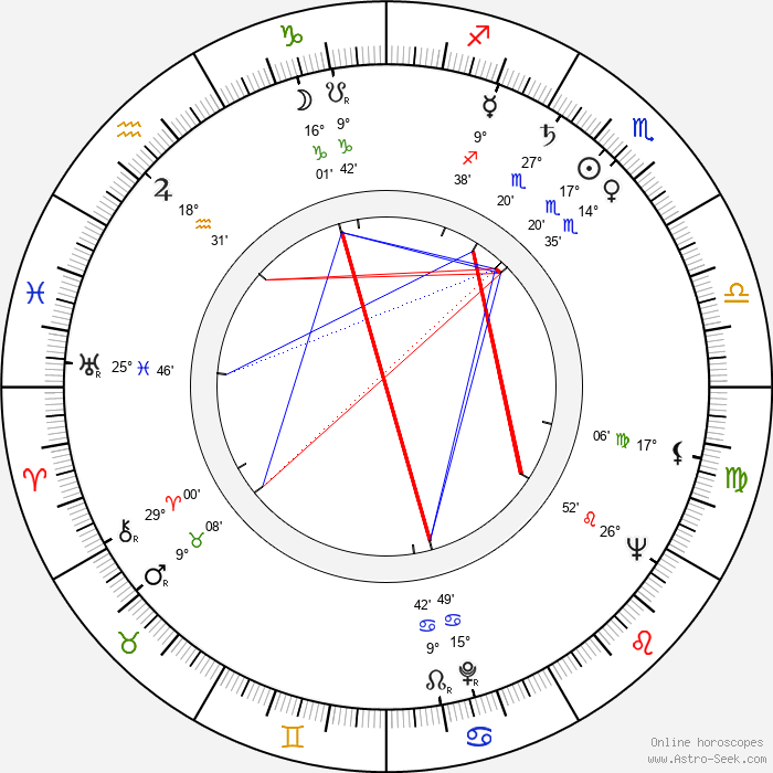 Jacques Rozier - Birth horoscope chart