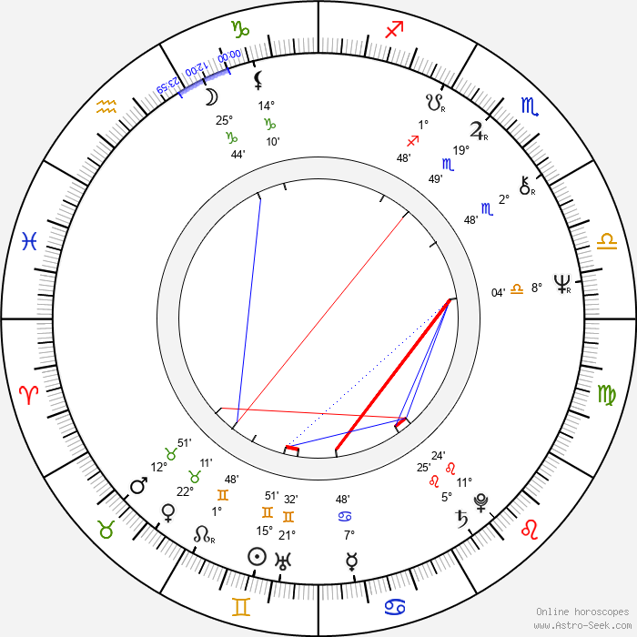 Jacques Spiesser - Birth horoscope chart