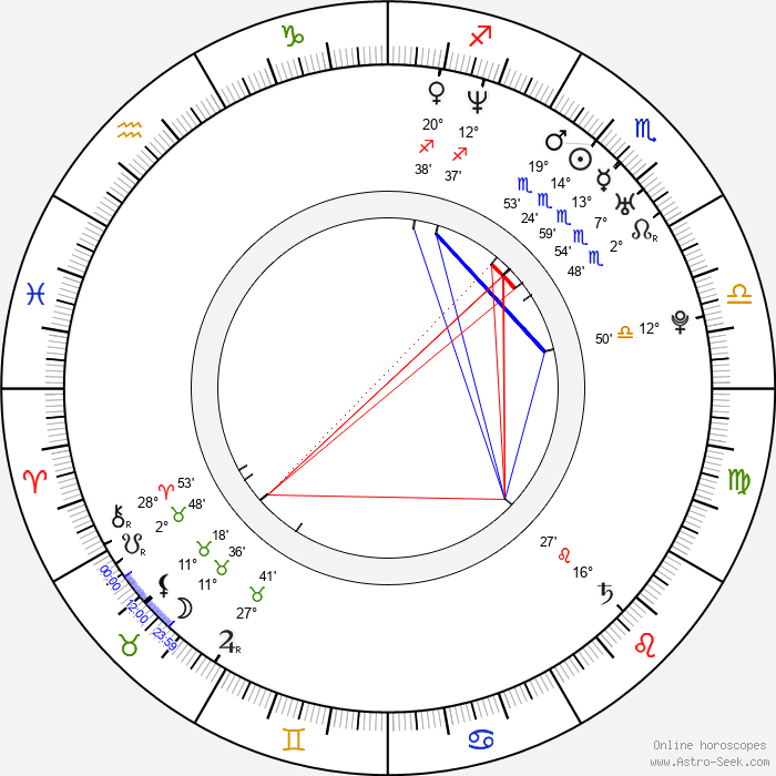 Jacquie Aquines - Birth horoscope chart