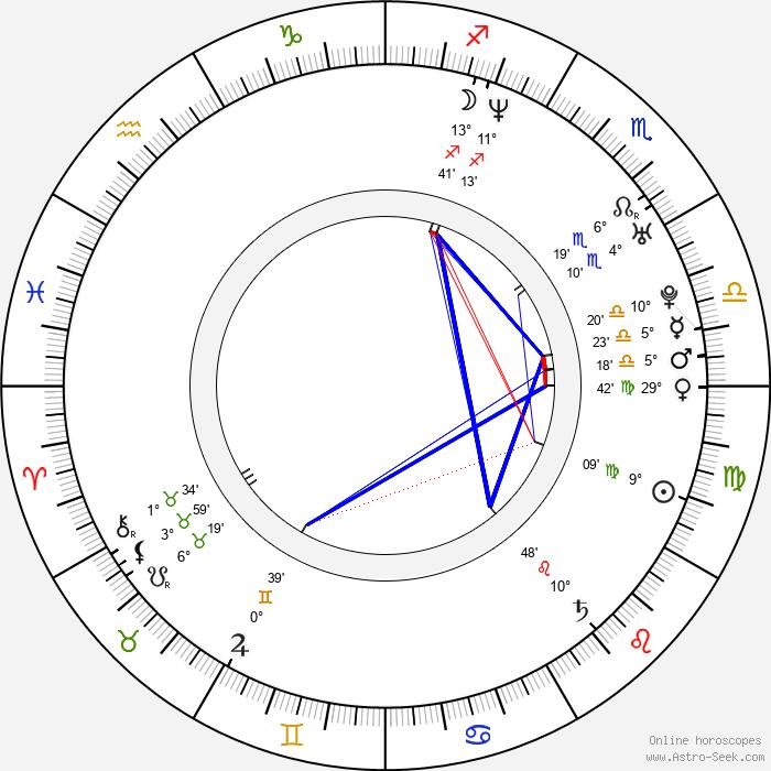 Jada Fire - Birth horoscope chart