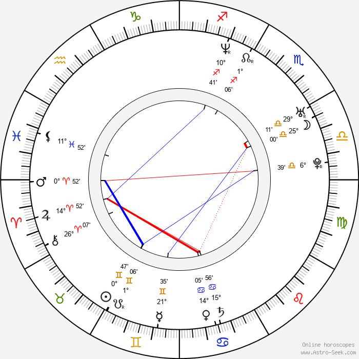 Jadakiss - Birth horoscope chart