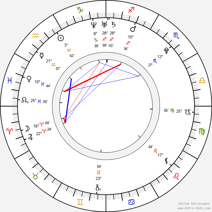 Jade Ewen - Birth horoscope chart