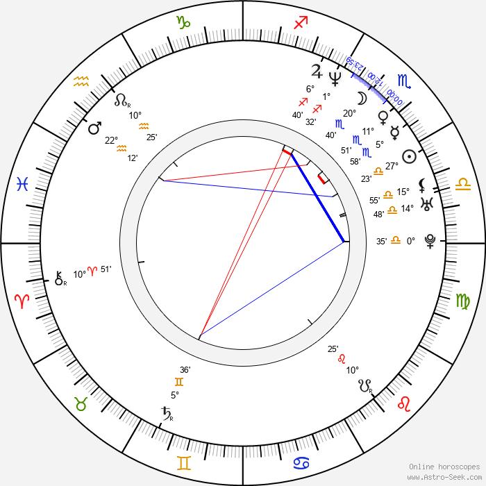 Jade Jagger - Birth horoscope chart