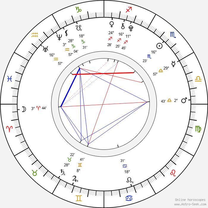 Jade Pettyjohn - Birth horoscope chart