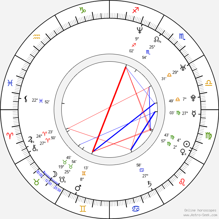Jade Raymond - Birth horoscope chart