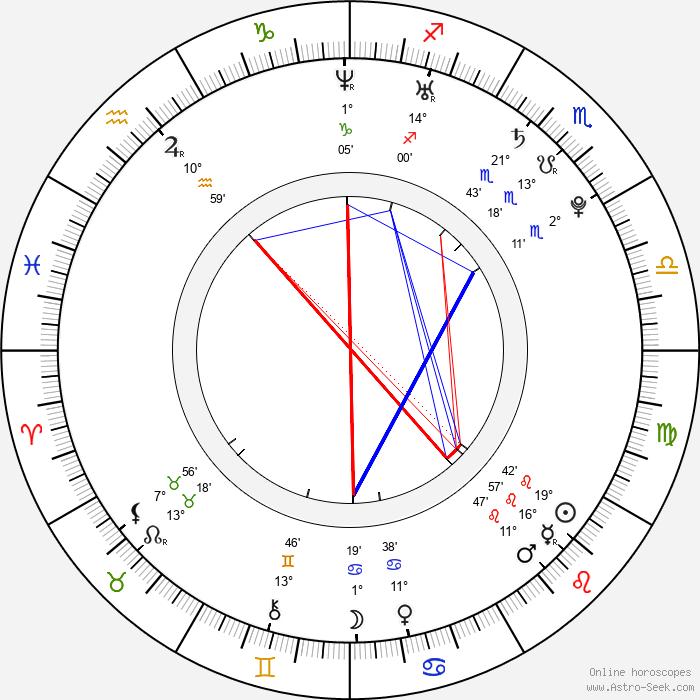 Jade Tailor - Birth horoscope chart