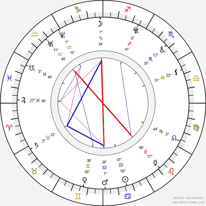 Jaden Smith - Birth horoscope chart