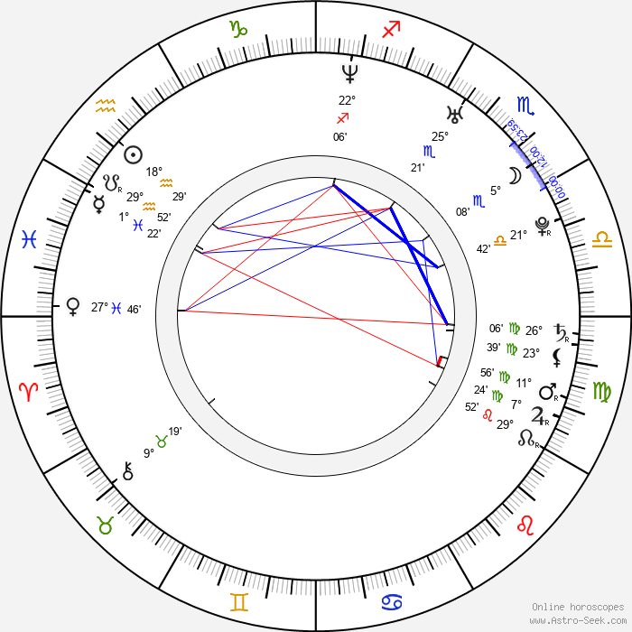 Jae-un Lee - Birth horoscope chart