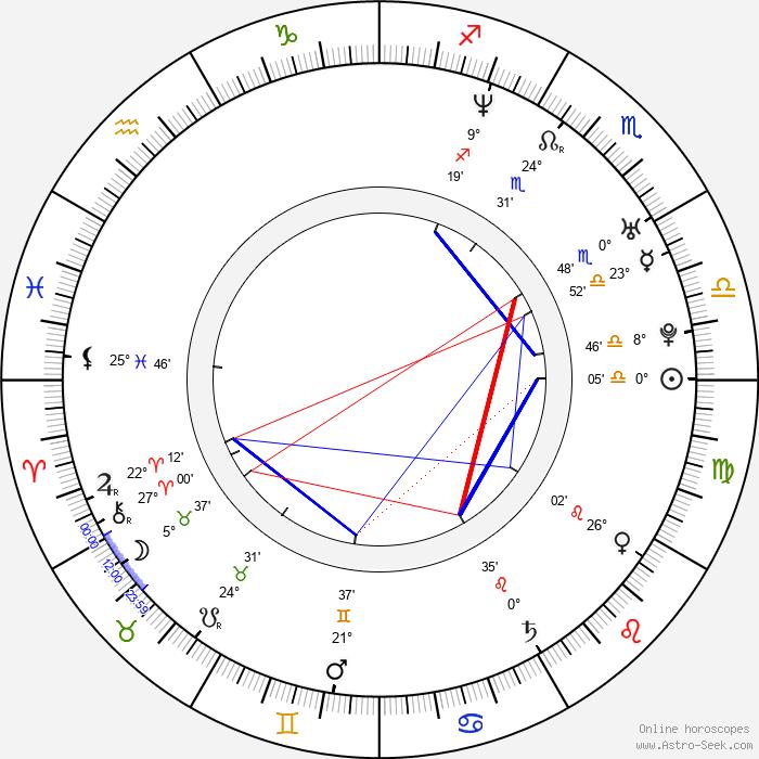 Jaime Bergman - Birth horoscope chart