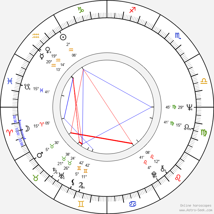 Jaime Humberto Hermosillo - Birth horoscope chart