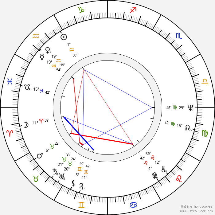 Jaime Humberto Hermosillo - Birth horoscope chart