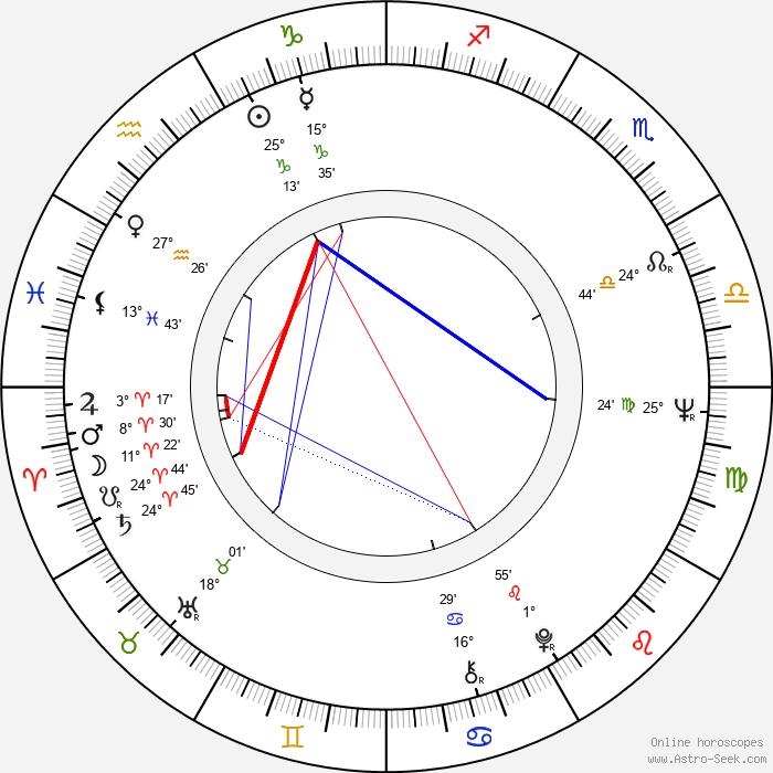 Jaime Vadell - Birth horoscope chart