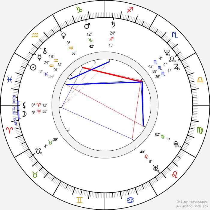 Jake Burns - Birth horoscope chart