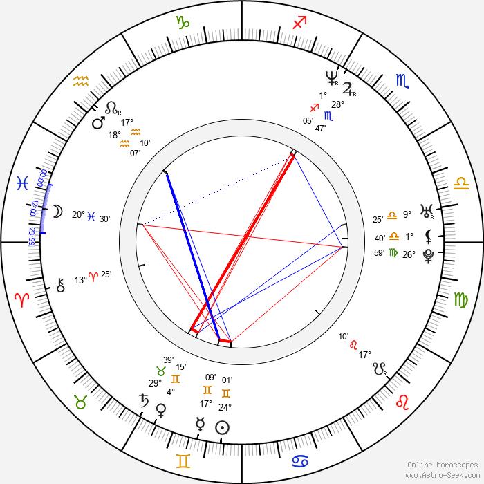 Jake Busey - Birth horoscope chart