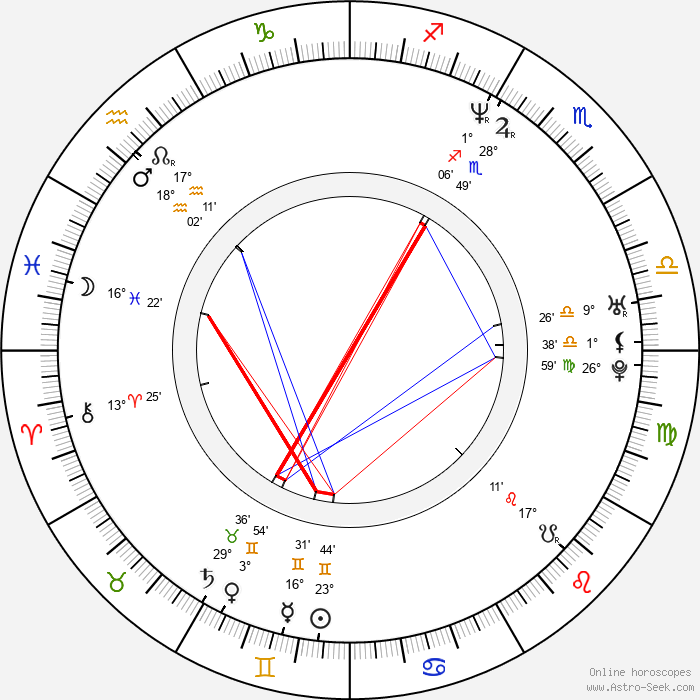 Jake Busey - Birth horoscope chart