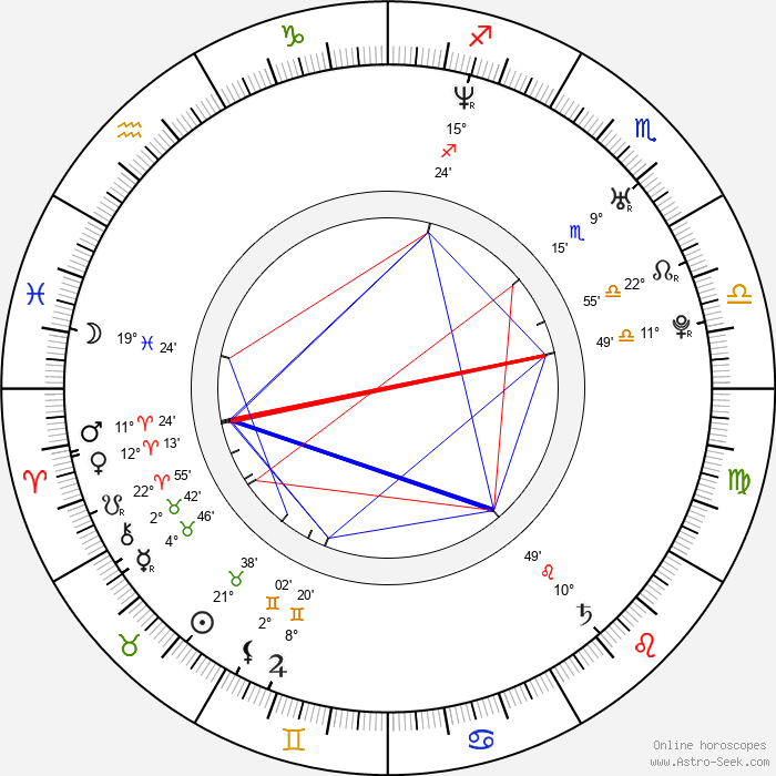 Jake Goldberger - Birth horoscope chart