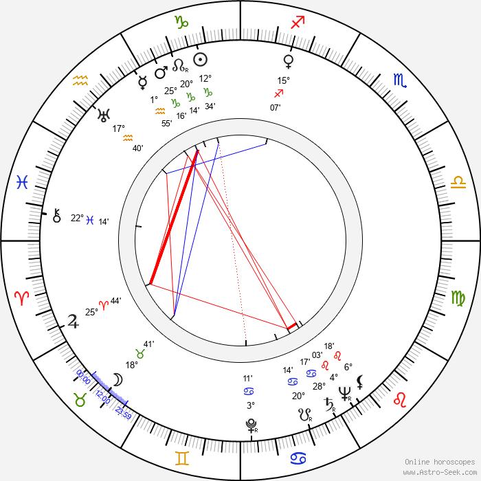 Jake Pelkington - Birth horoscope chart