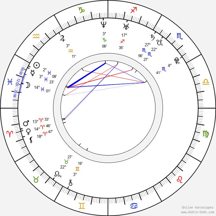 Jake Richardson - Birth horoscope chart