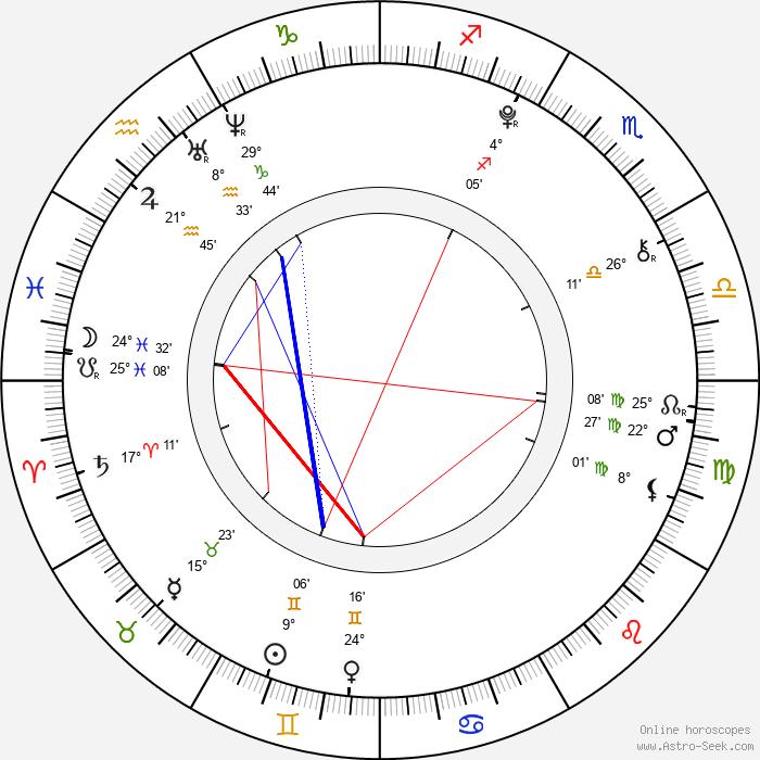 Jake Short - Birth horoscope chart