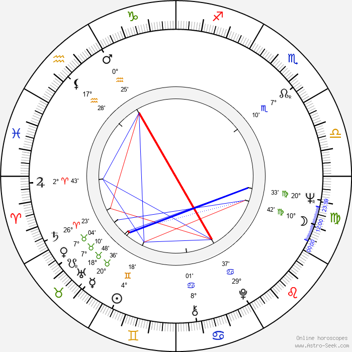 Jaki Liebezeit - Birth horoscope chart
