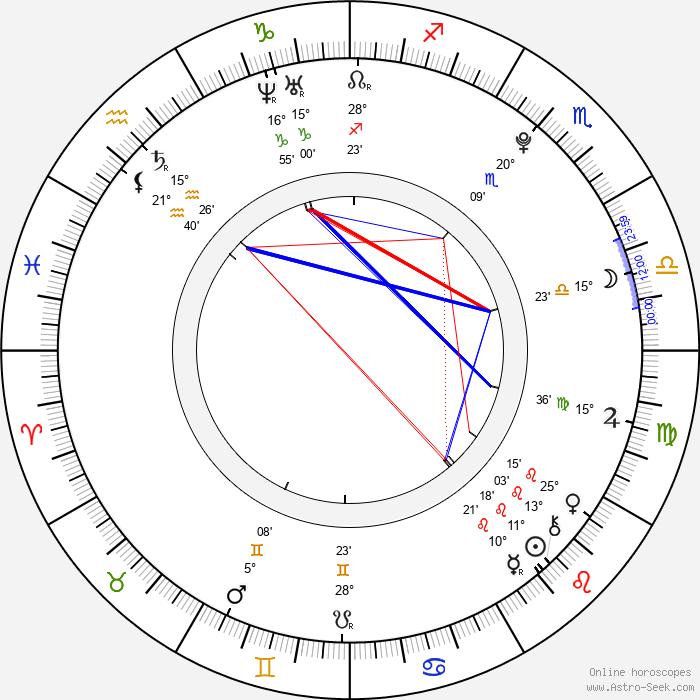 Jakob Fals Nygaard - Birth horoscope chart