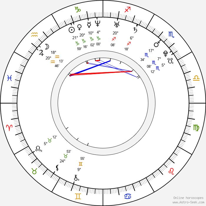 Jakob Oftebro - Birth horoscope chart