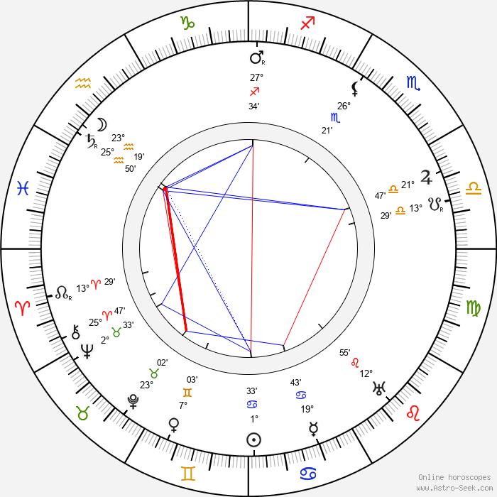 Jakob Tiedtke - Birth horoscope chart