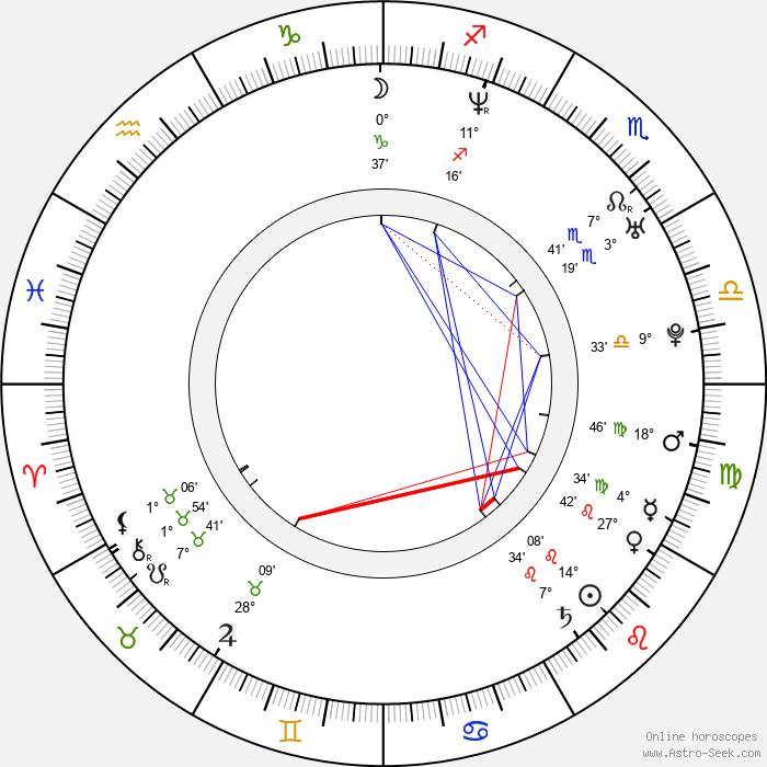 Jakub Sommer - Birth horoscope chart