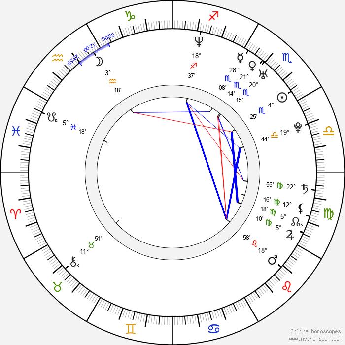 Jakub Zdeněk - Birth horoscope chart