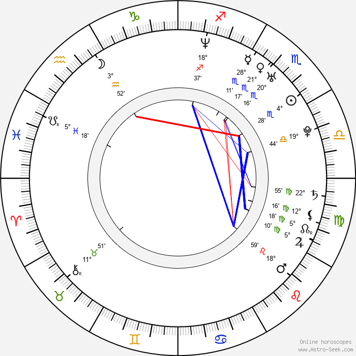 Jakub Zdeněk - Birth horoscope chart