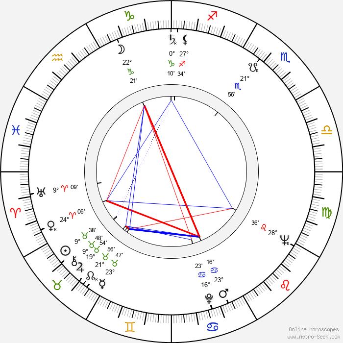 Jalal Moghadam - Birth horoscope chart