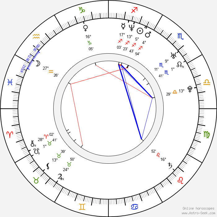 Jaleel White - Birth horoscope chart